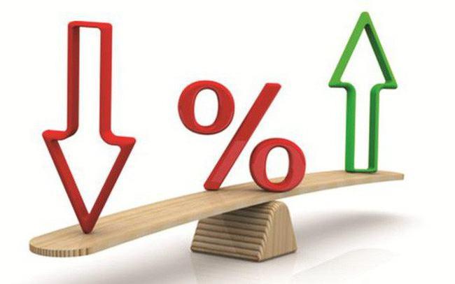 Lãi gộp là gì? So sánh lãi gộp và lợi nhuận gộp [UPDATE]