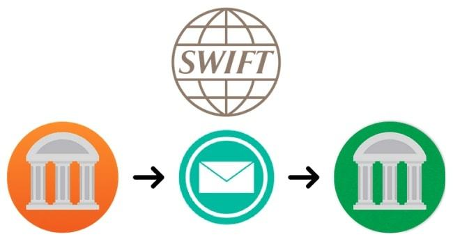 Swift Code là gì? Những điều cần biết về Swift Code Vietcombank?