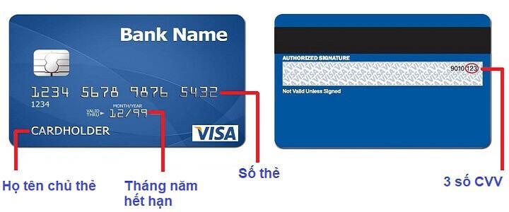 Điều kiện và thủ tục làm thẻ visa Vietinbank