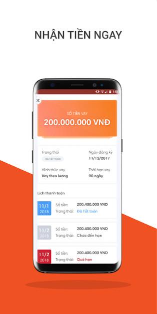 app tima vay tiền nhanh
