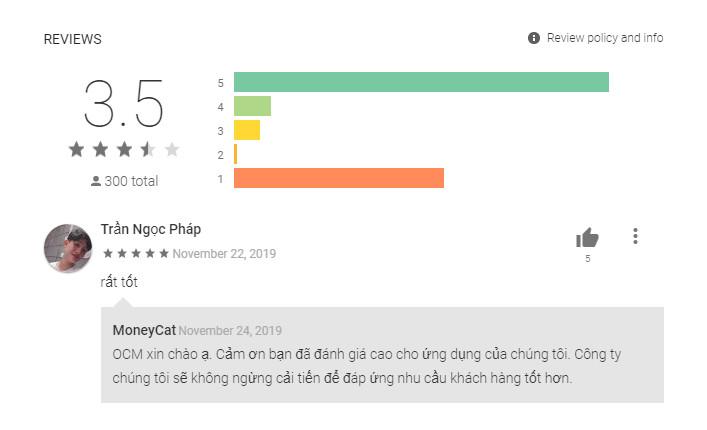 đánh giá khách hàng về one click money