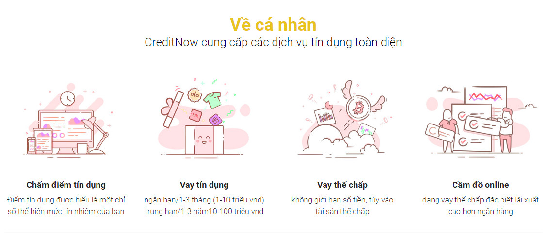Dịch vụ của Credit now