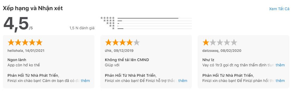 đánh giá về app Finizi