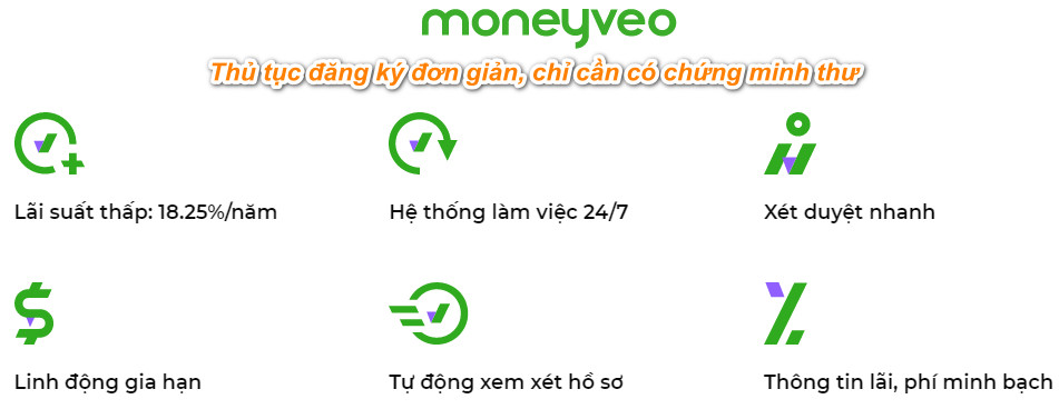 ưu điểm money veo